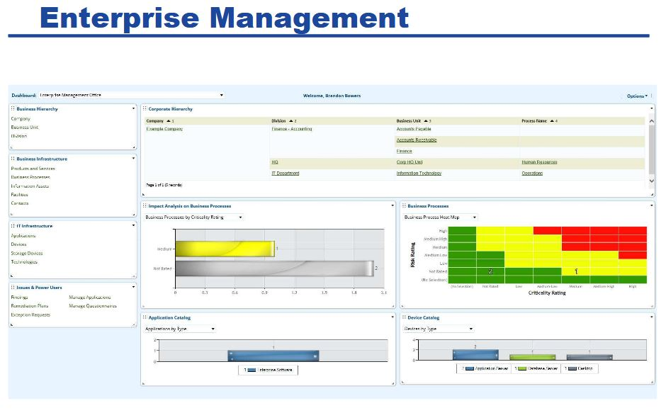risk management dashboard
